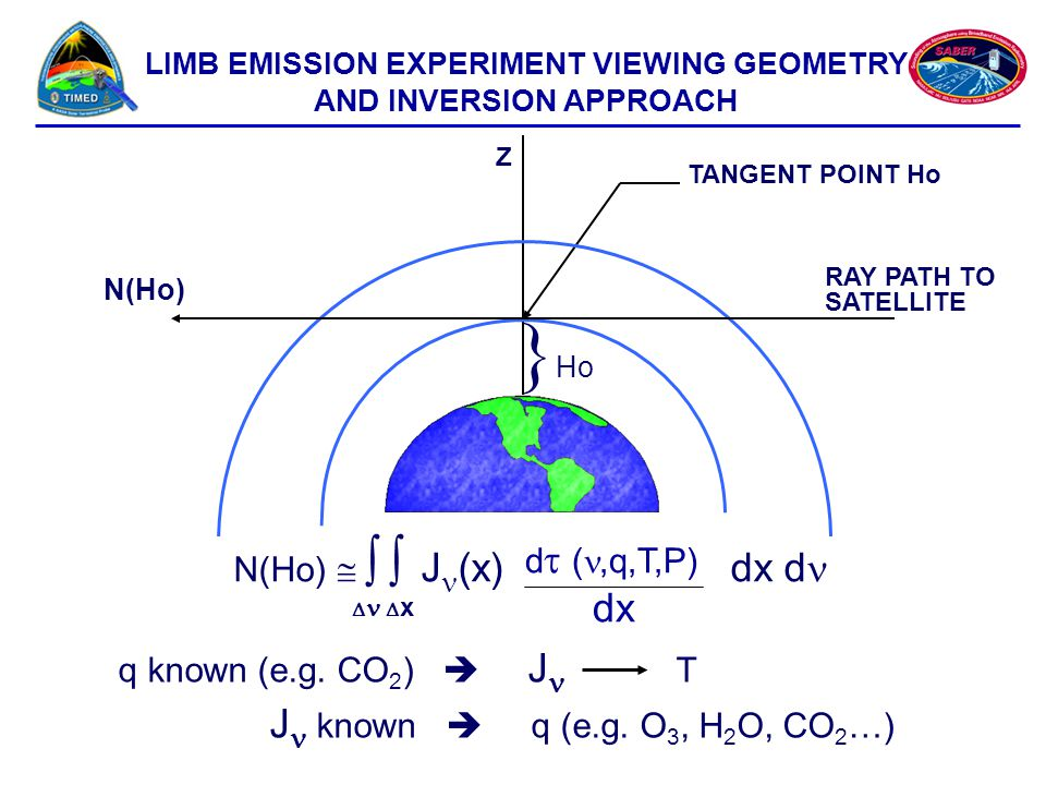 LIMB EMISSION EXPERIMENT VIEWING GEOMETRY AND INVERSION APPROACH