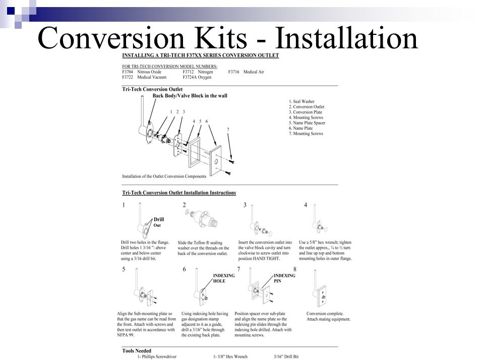 Conversion Kits - Installation
