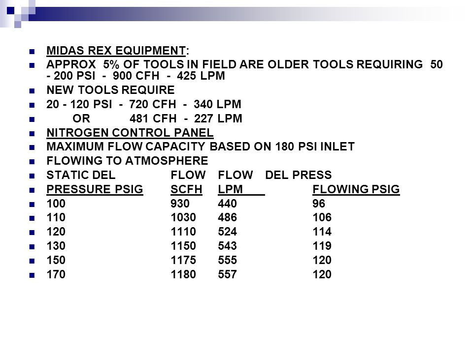 MIDAS REX EQUIPMENT: APPROX 5% OF TOOLS IN FIELD ARE OLDER TOOLS REQUIRING 50 - 200 PSI - 900 CFH - 425 LPM.