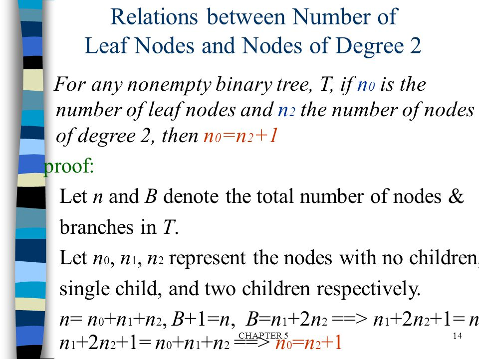 Relations between Number of Leaf Nodes and Nodes of Degree 2
