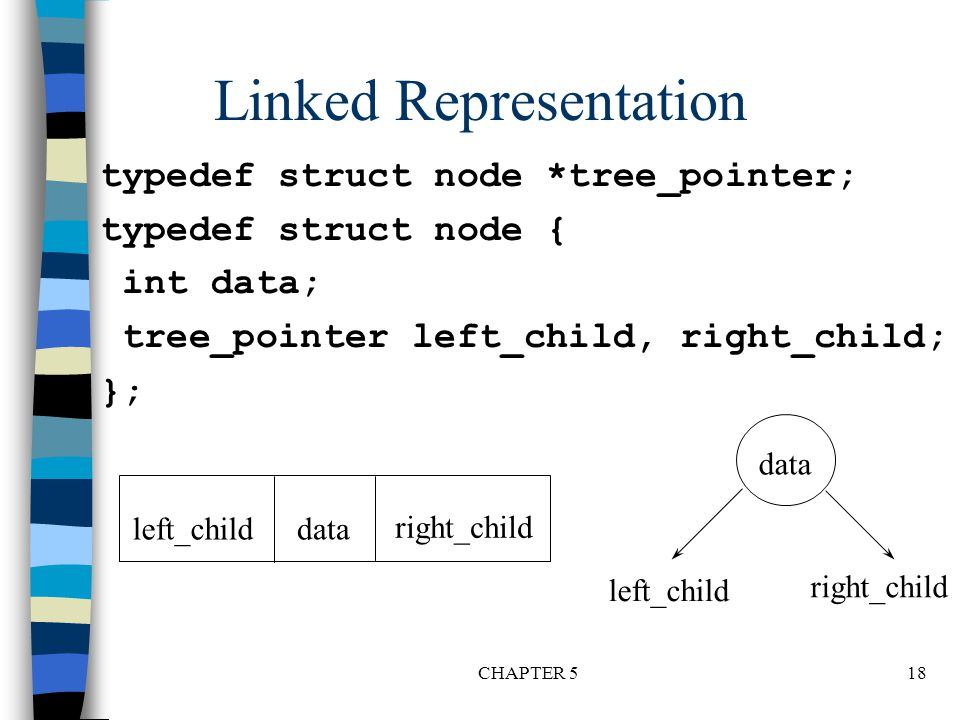 Linked Representation