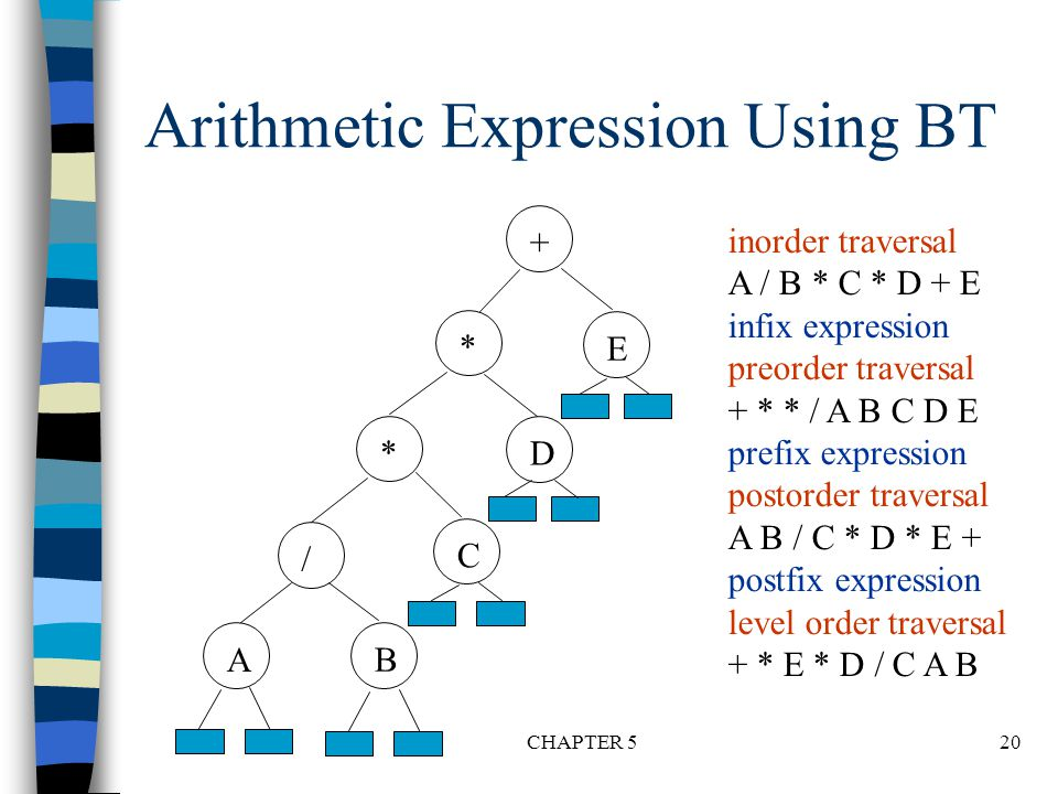 Arithmetic Expression Using BT