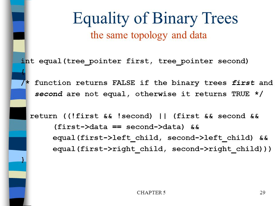 Equality of Binary Trees