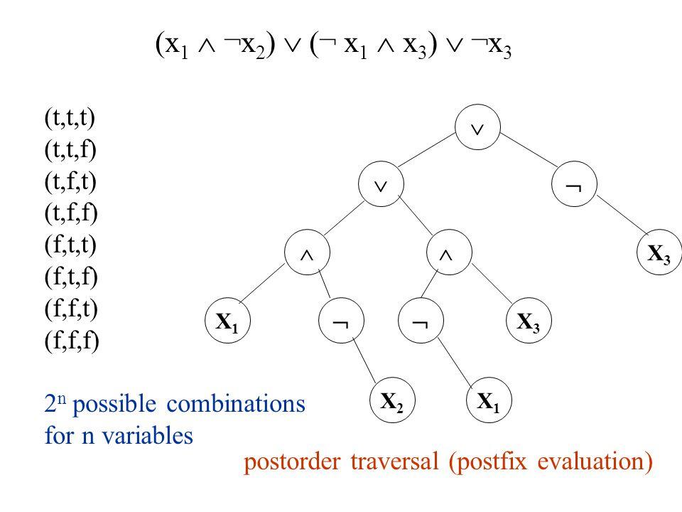 (x1  ¬x2)  (¬ x1  x3)  ¬x3 (t,t,t) (t,t,f) (t,f,t) (t,f,f) (f,t,t)