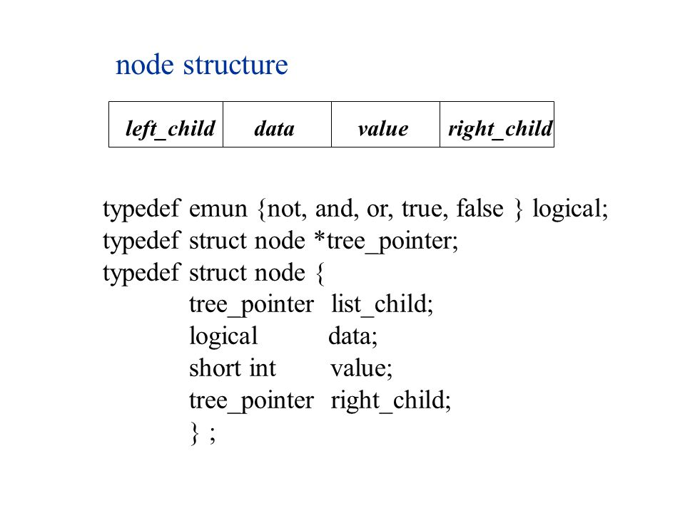 node structure left_child data value right_child.