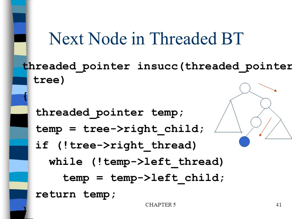 Next Node in Threaded BT