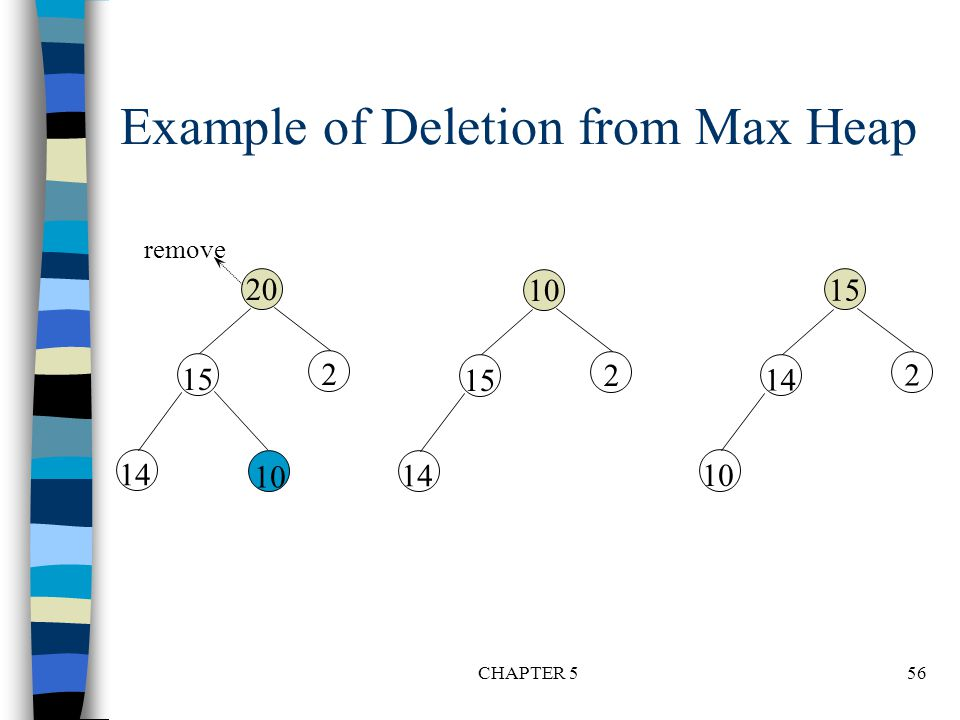 Example of Deletion from Max Heap