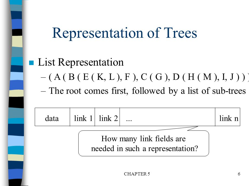 Representation of Trees