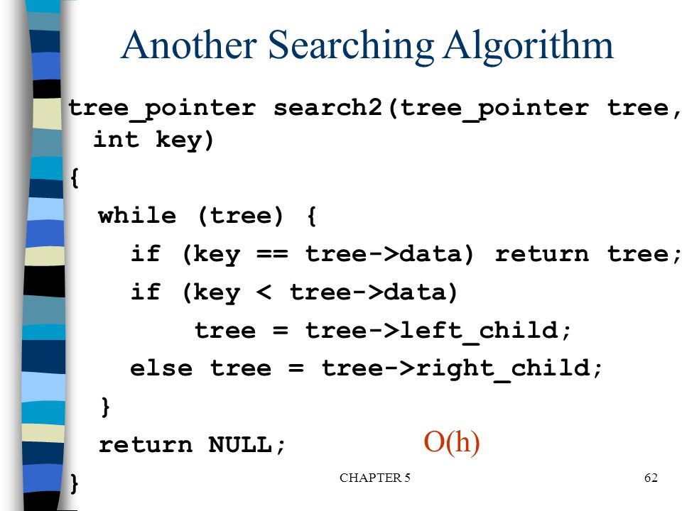 Another Searching Algorithm