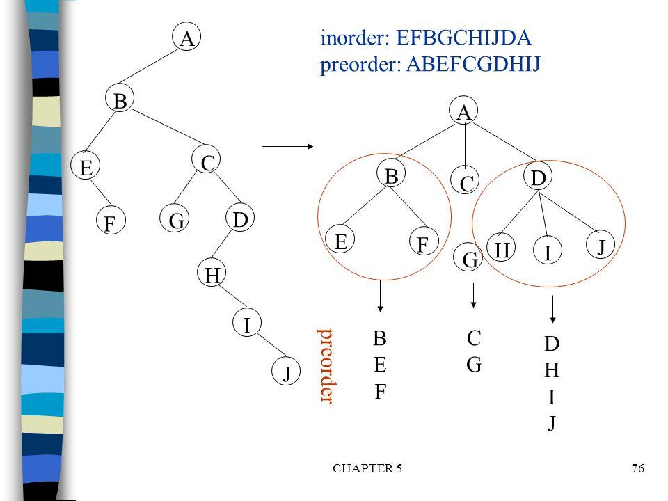 A inorder: EFBGCHIJDA preorder: ABEFCGDHIJ B A C E B D C F G D E F H J