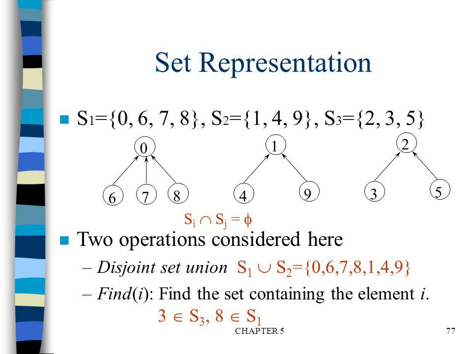 Set Representation S1={0, 6, 7, 8}, S2={1, 4, 9}, S3={2, 3, 5}