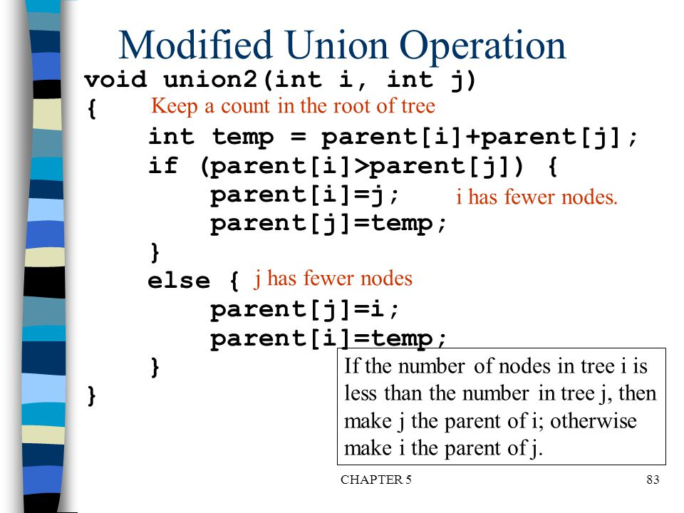 Modified Union Operation