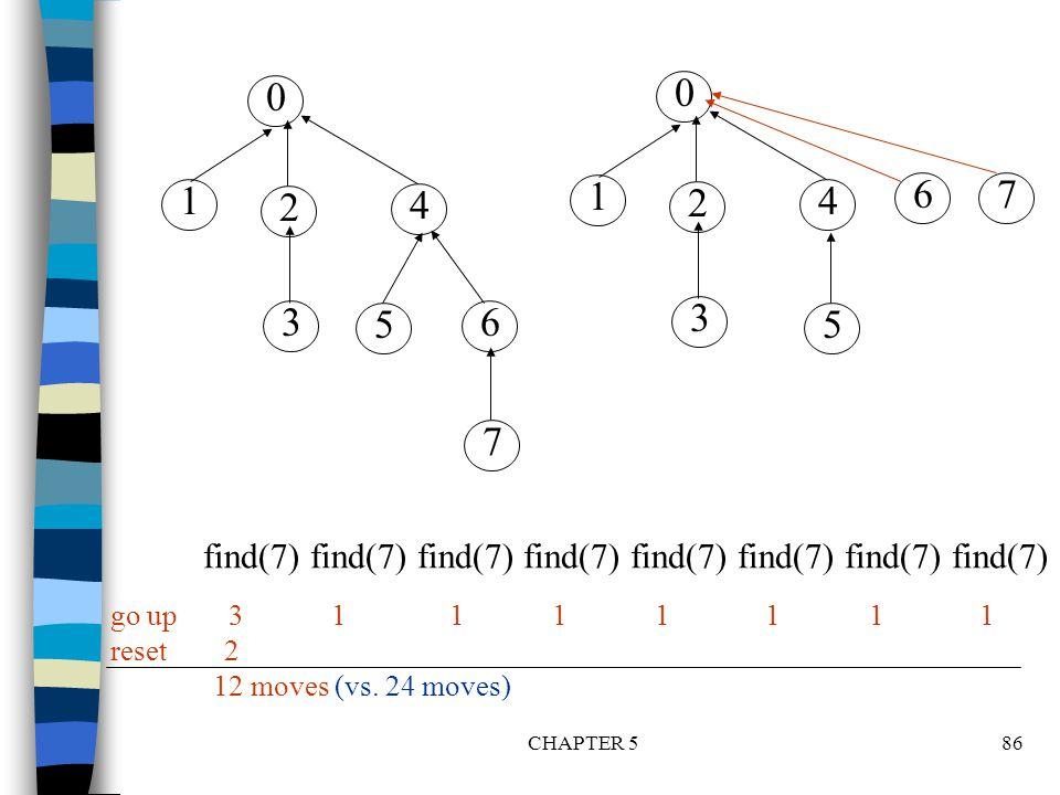 1 1. 6. 7. 2. 4. 2. 4. 3. 6. 3. 5. 5. 7. find(7) find(7) find(7) find(7) find(7) find(7) find(7) find(7)