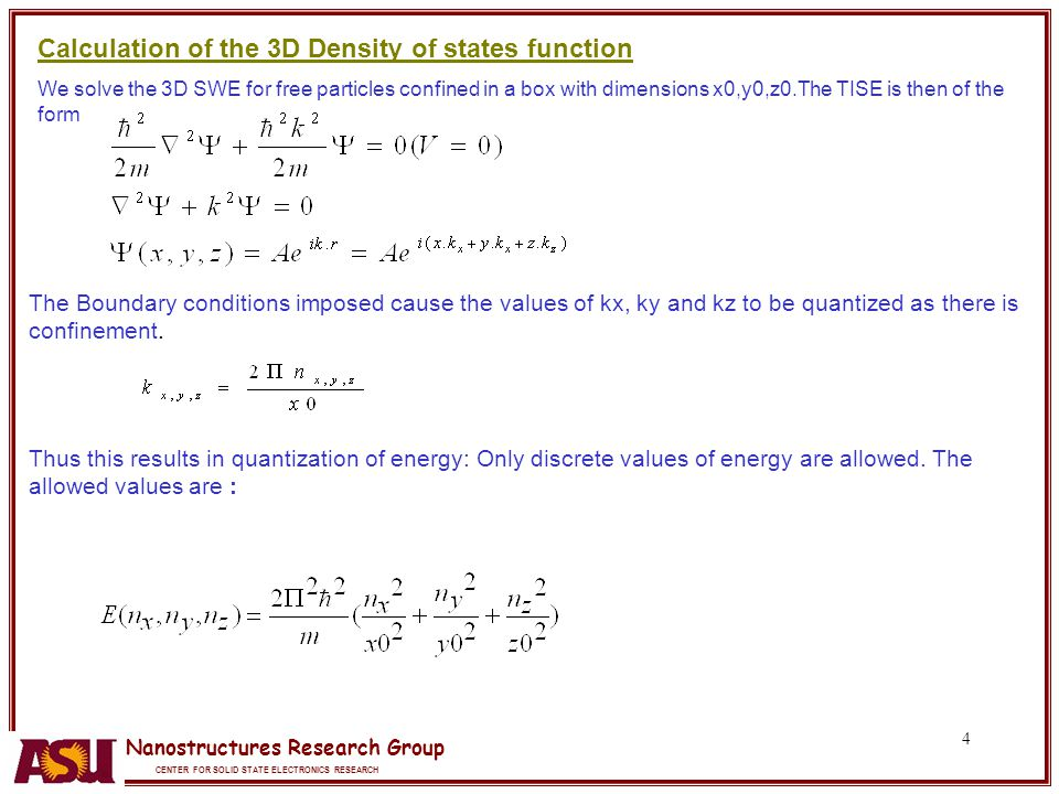 Calculation of the 3D Density of states function