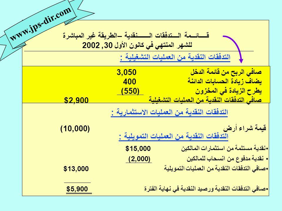 www.jps-dir.com التدفقات النقدية من العمليات التشغيلية :
