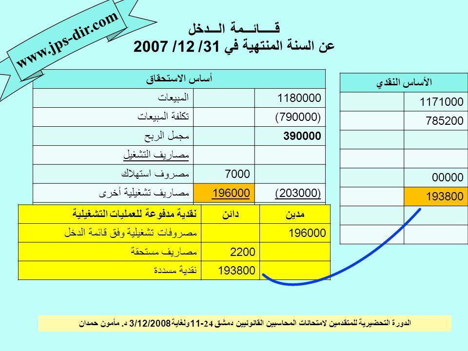 قـــــائـــمة الـــدخل عن السنة المنتهية في 31/ 12/ 2007