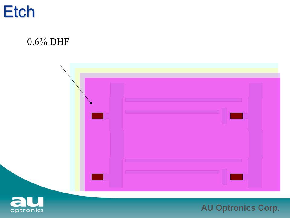 Etch 0.6% DHF