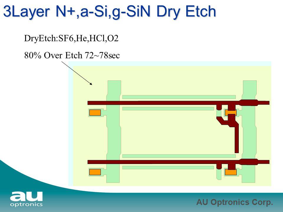 3Layer N+,a-Si,g-SiN Dry Etch