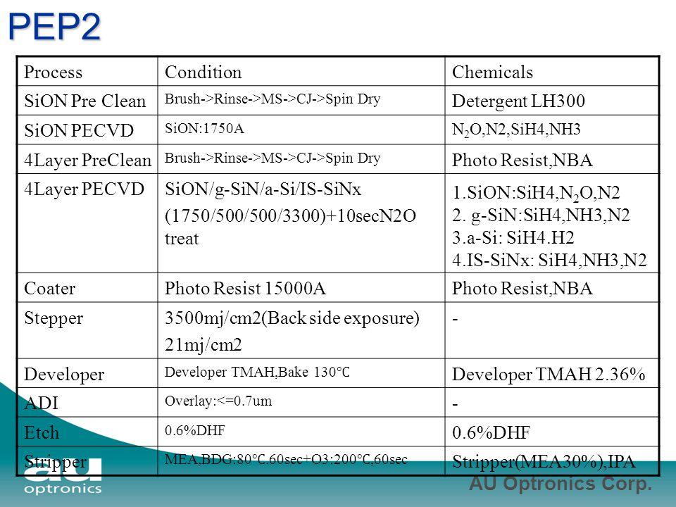 PEP2 Process Condition Chemicals SiON Pre Clean Detergent LH300