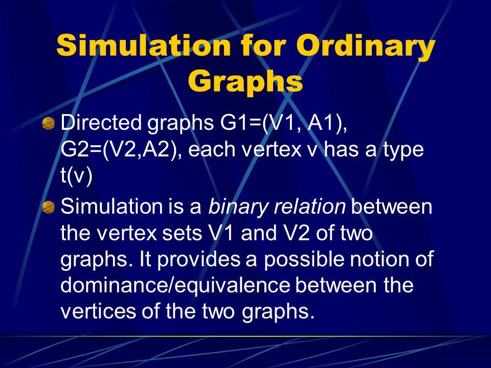 Simulation for Ordinary Graphs