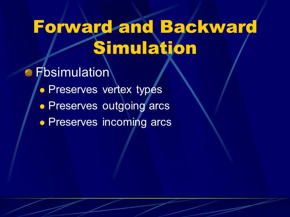 Forward and Backward Simulation