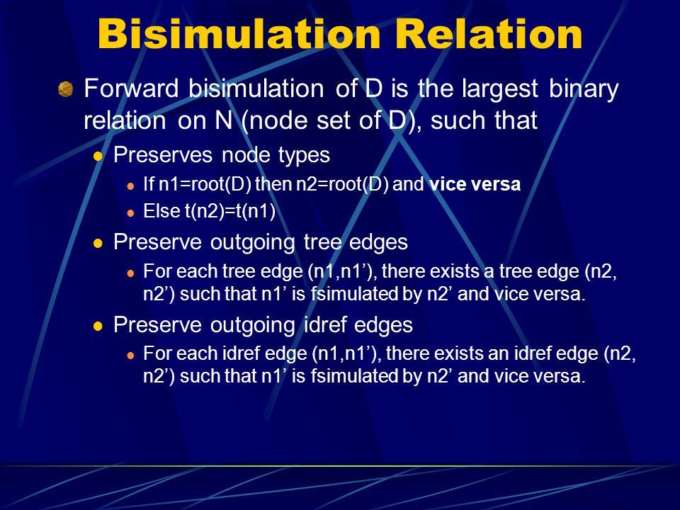 Bisimulation Relation