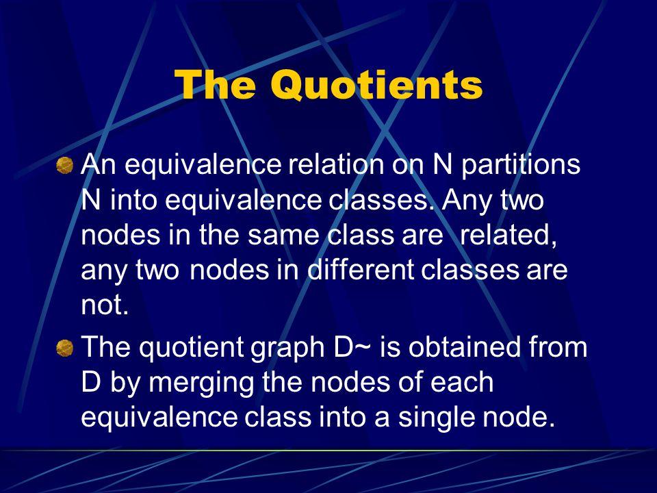 The Quotients