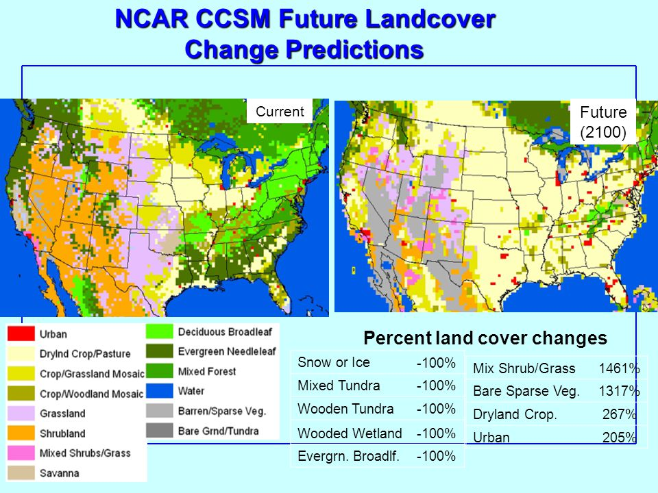 NCAR CCSM Future Landcover Change Predictions