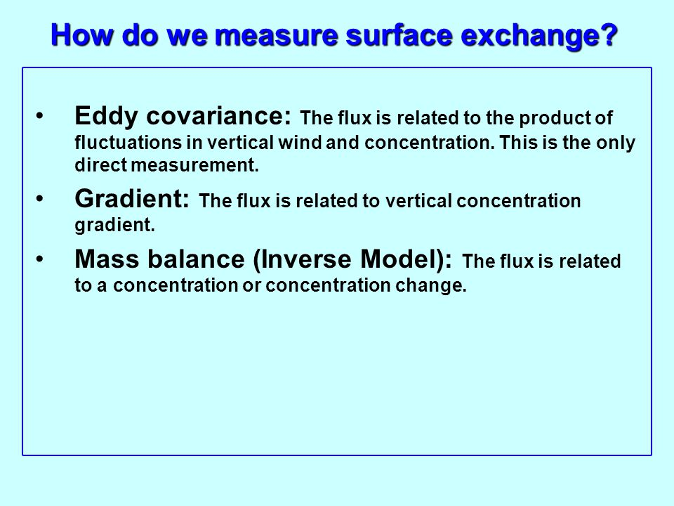 How do we measure surface exchange