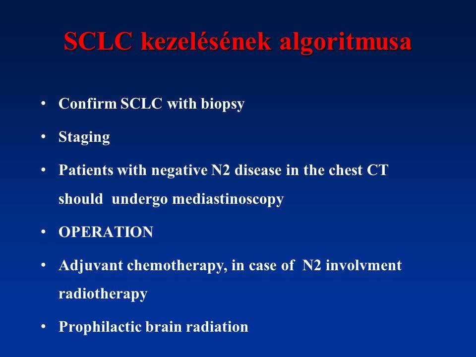 SCLC kezelésének algoritmusa
