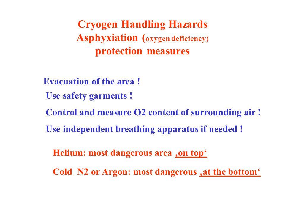 Cryogen Handling Hazards Asphyxiation (oxygen deficiency) protection measures