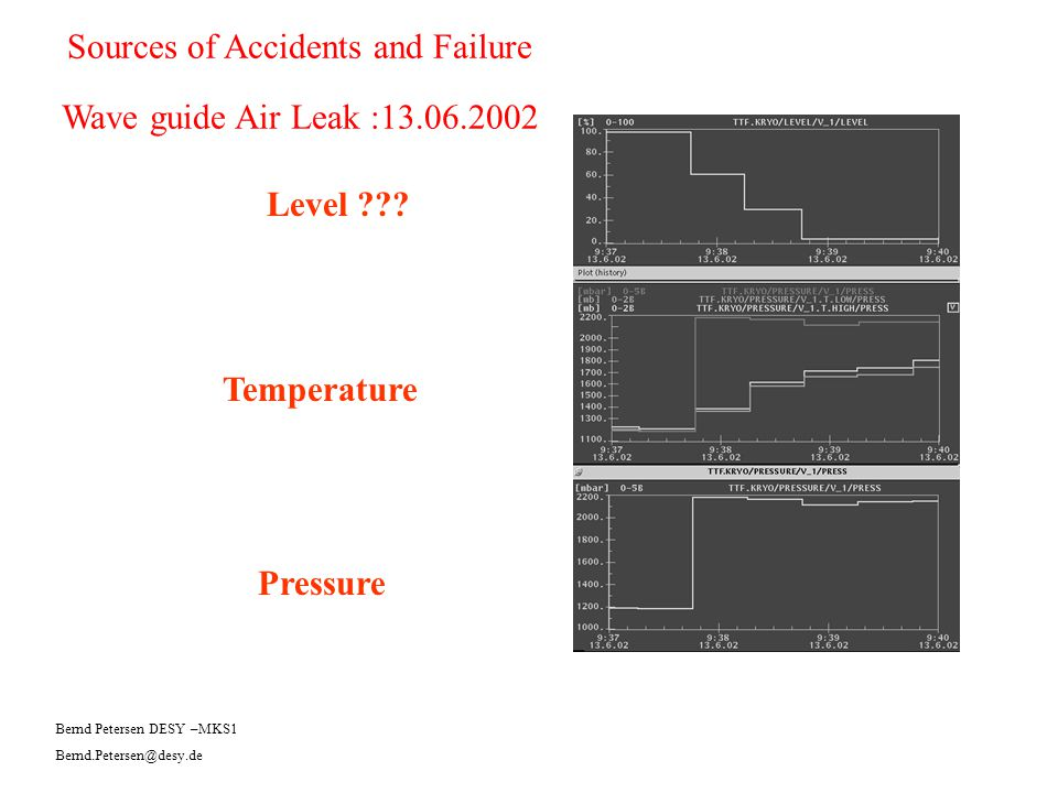 Sources of Accidents and Failure