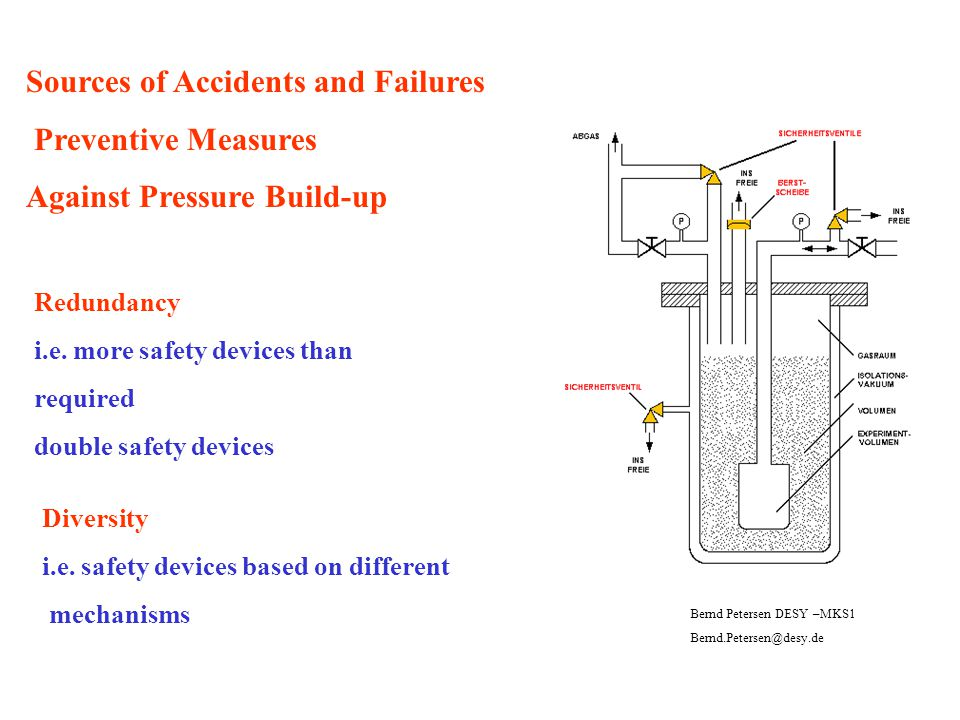 Sources of Accidents and Failures Preventive Measures