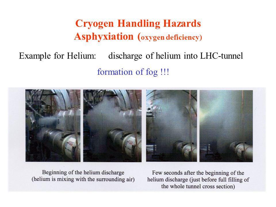 Cryogen Handling Hazards Asphyxiation (oxygen deficiency)