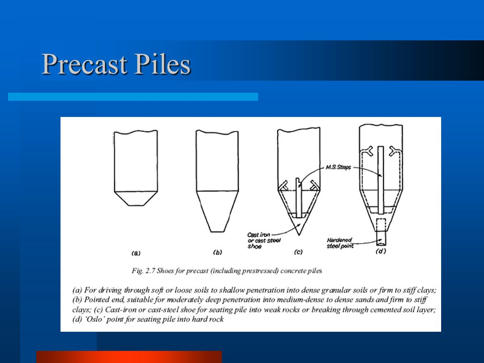 Precast Piles