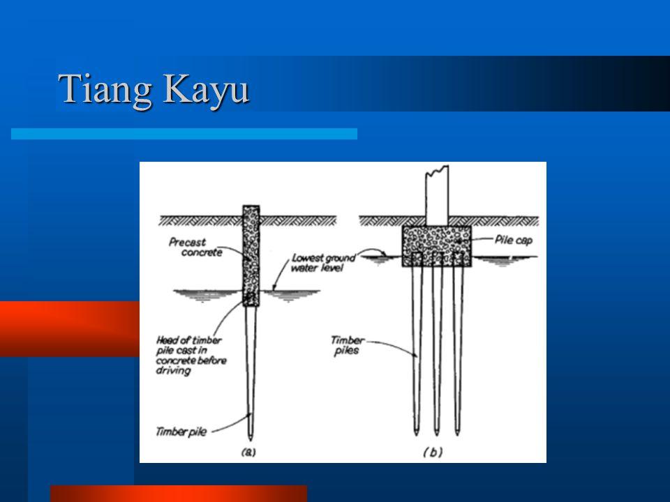 Tiang Kayu