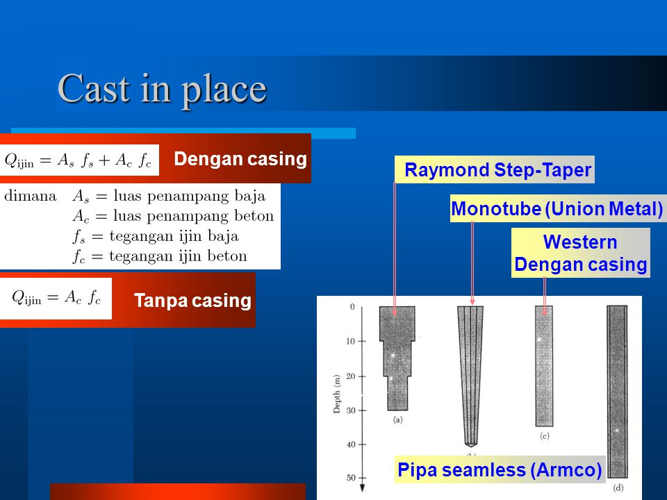 Cast in place Dengan casing Raymond Step-Taper Monotube (Union Metal)