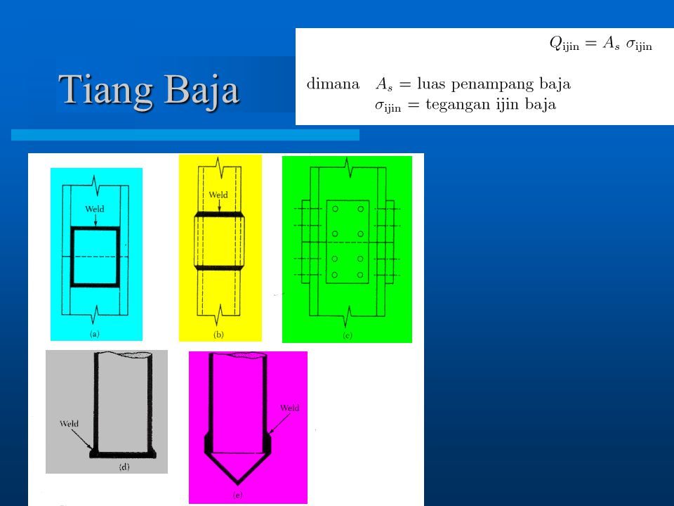 Tiang Baja