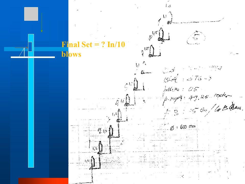 Final Set = In/10 blows Spesifikasi end bearing = 1 in/ 10 blows
