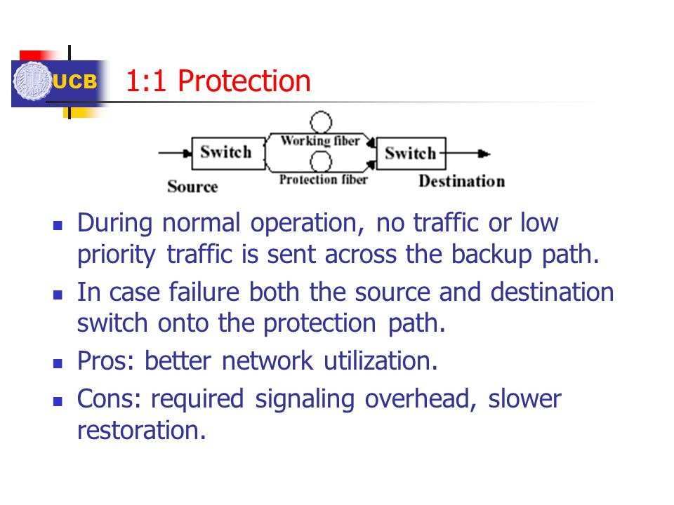 1:1 Protection During normal operation, no traffic or low priority traffic is sent across the backup path.