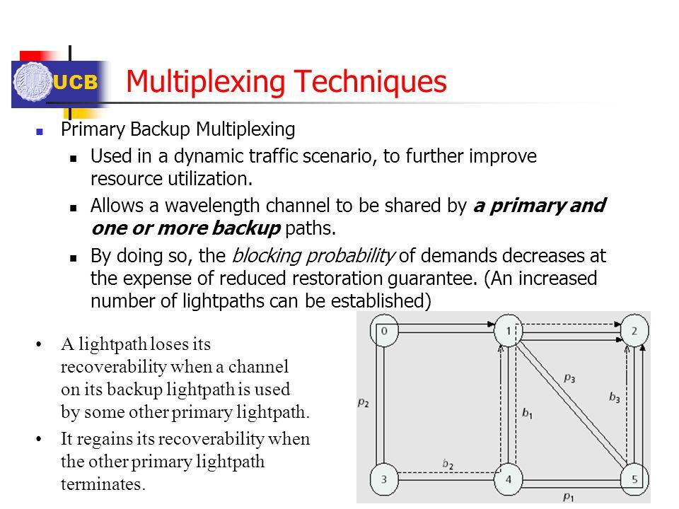 Multiplexing Techniques
