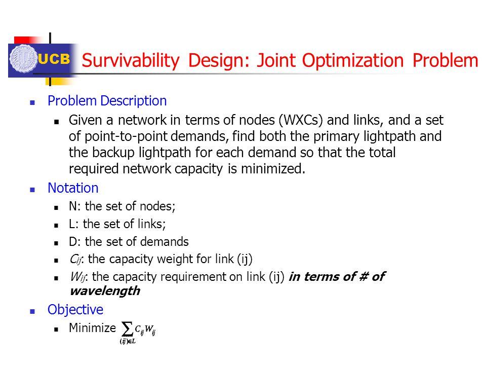 Survivability Design: Joint Optimization Problem