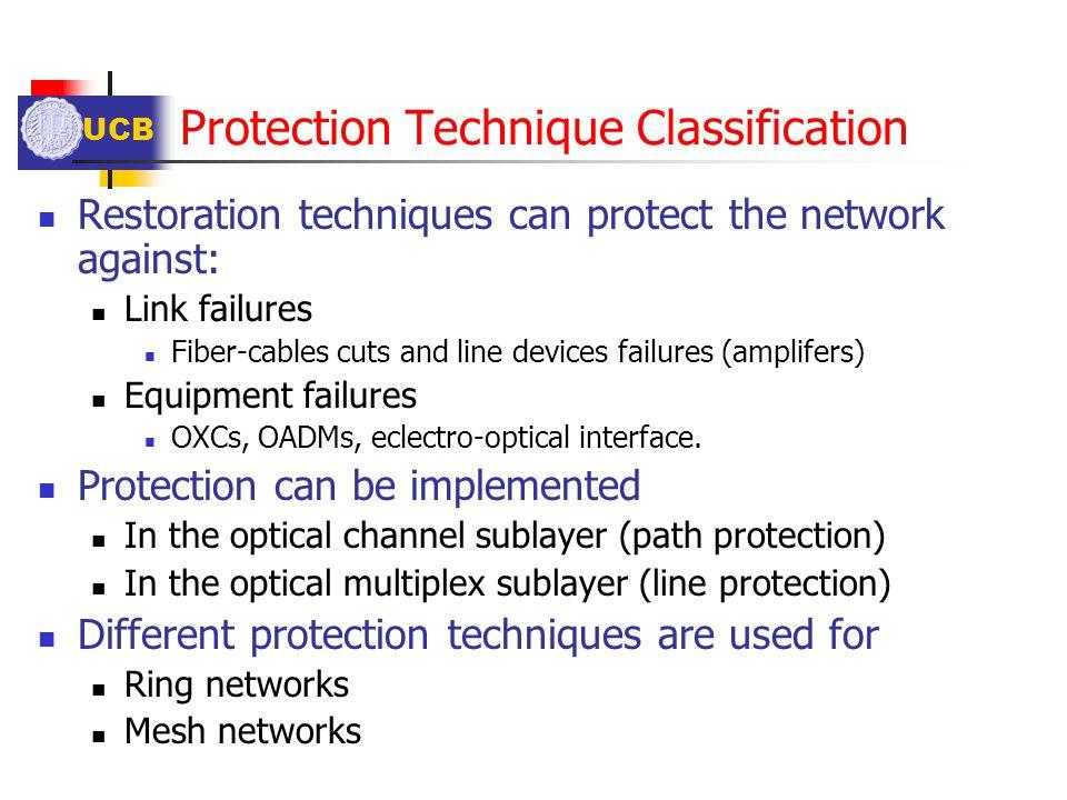Protection Technique Classification