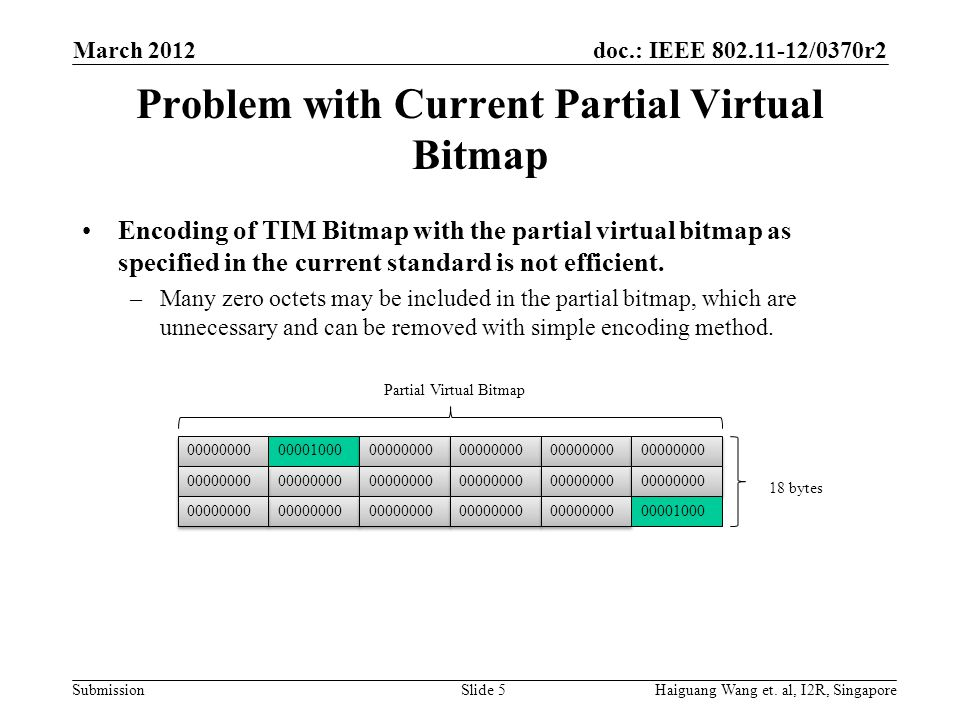 Problem with Current Partial Virtual Bitmap