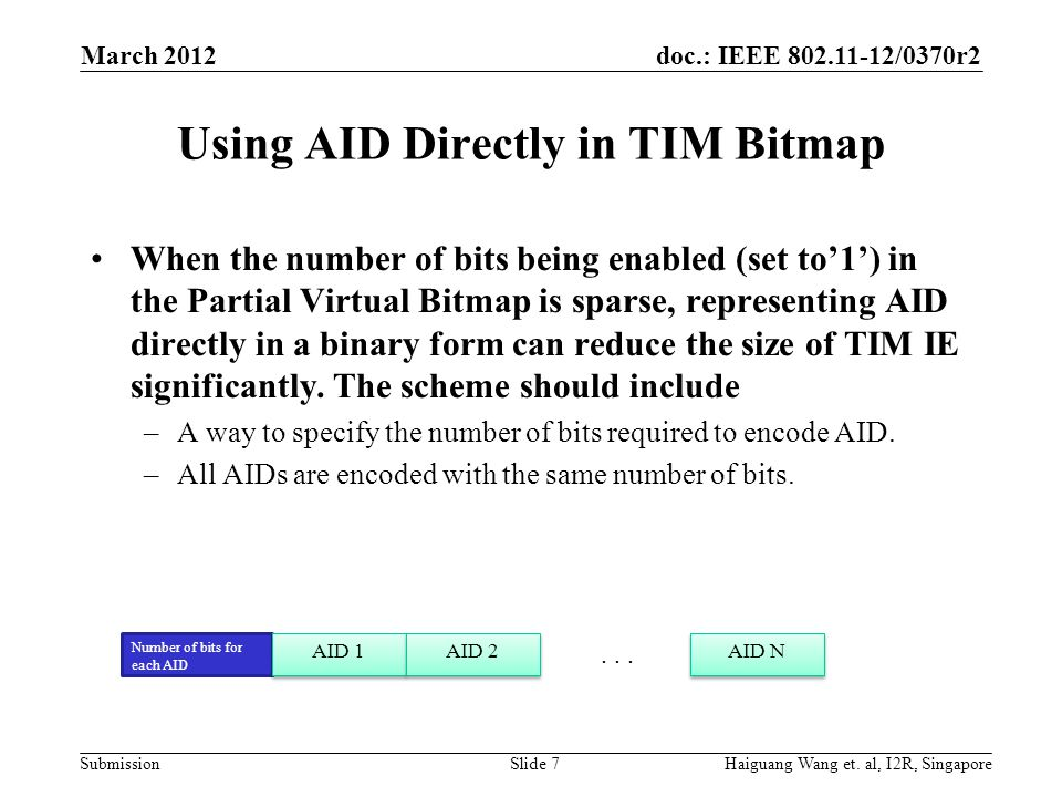 Using AID Directly in TIM Bitmap