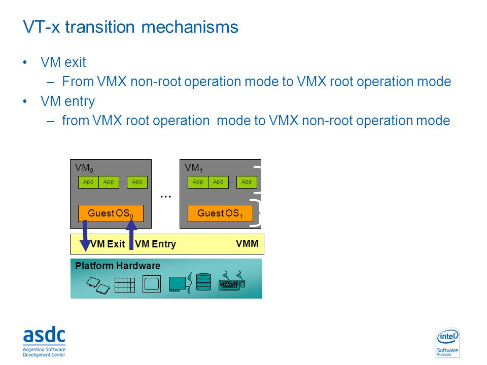 VT-x transition mechanisms
