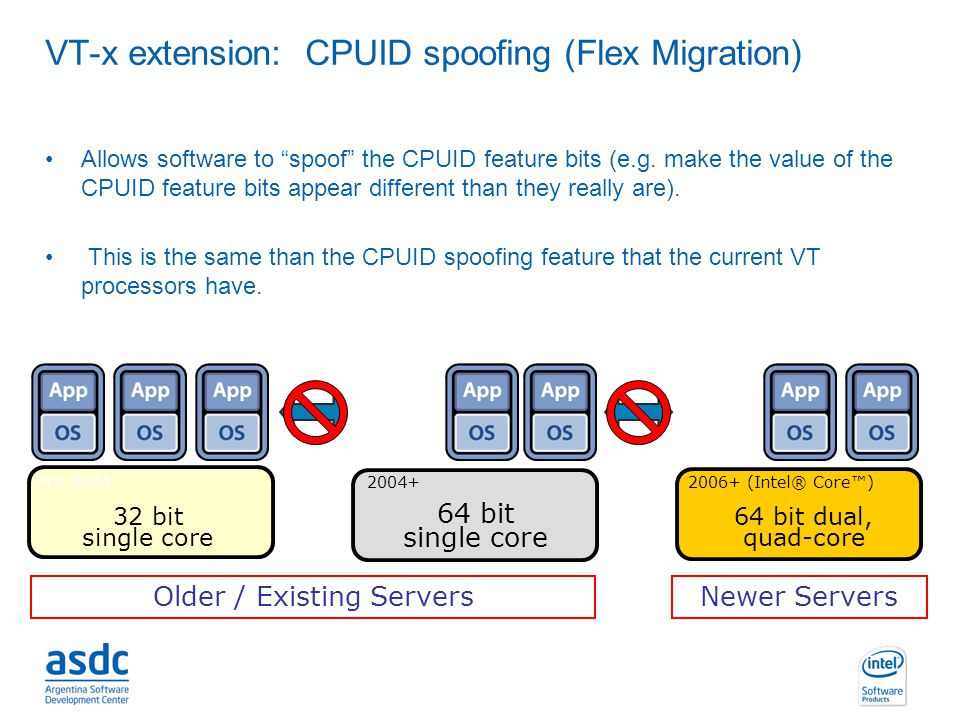 VT-x extension: CPUID spoofing (Flex Migration)
