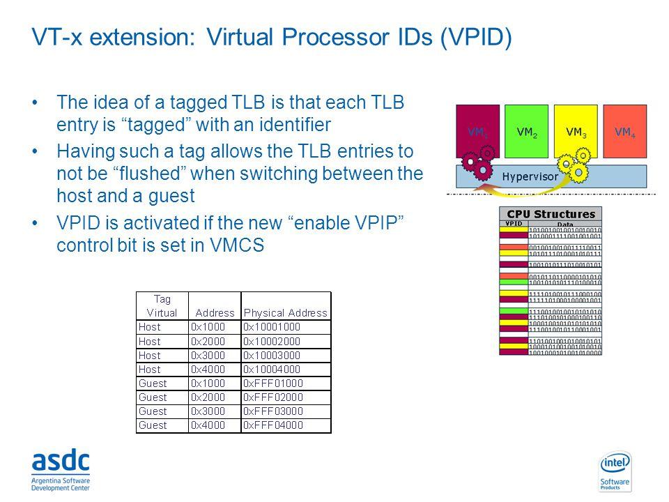 VT-x extension: Virtual Processor IDs (VPID)