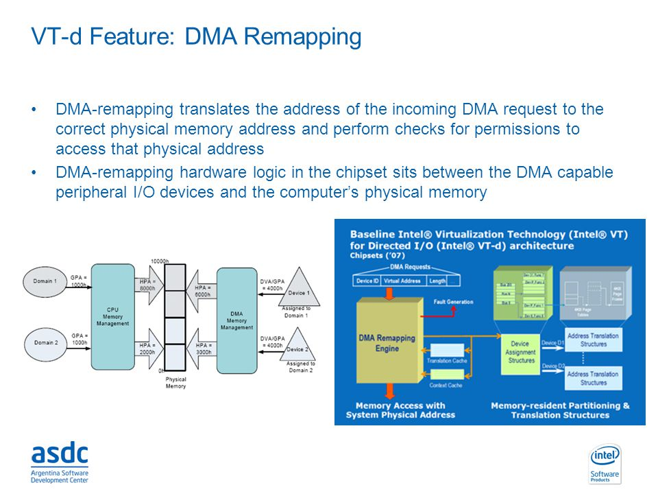 VT-d Feature: DMA Remapping