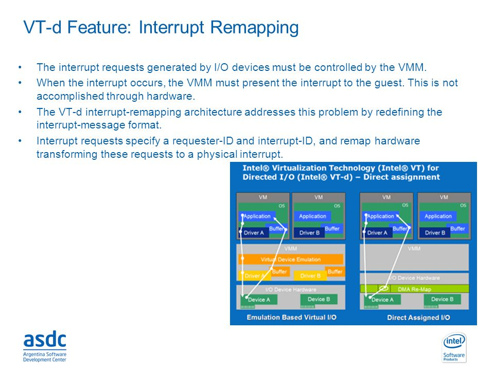 VT-d Feature: Interrupt Remapping